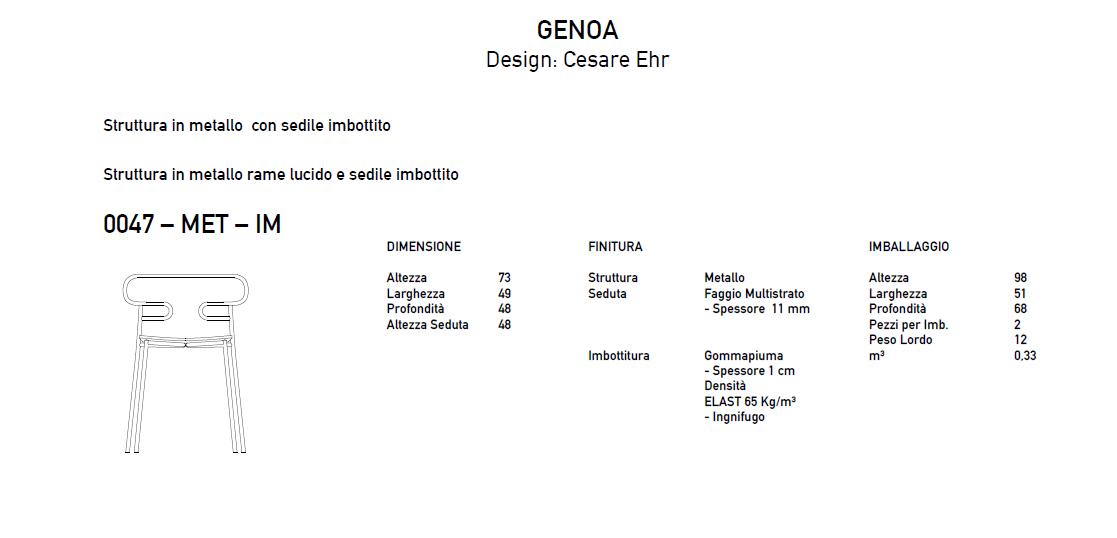 genoa_imb