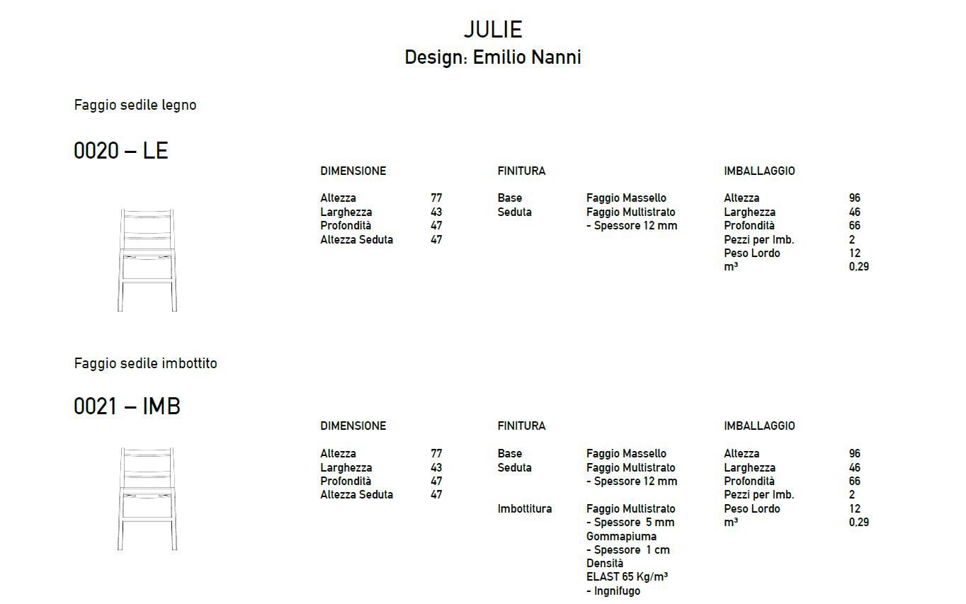 julie-the-imb