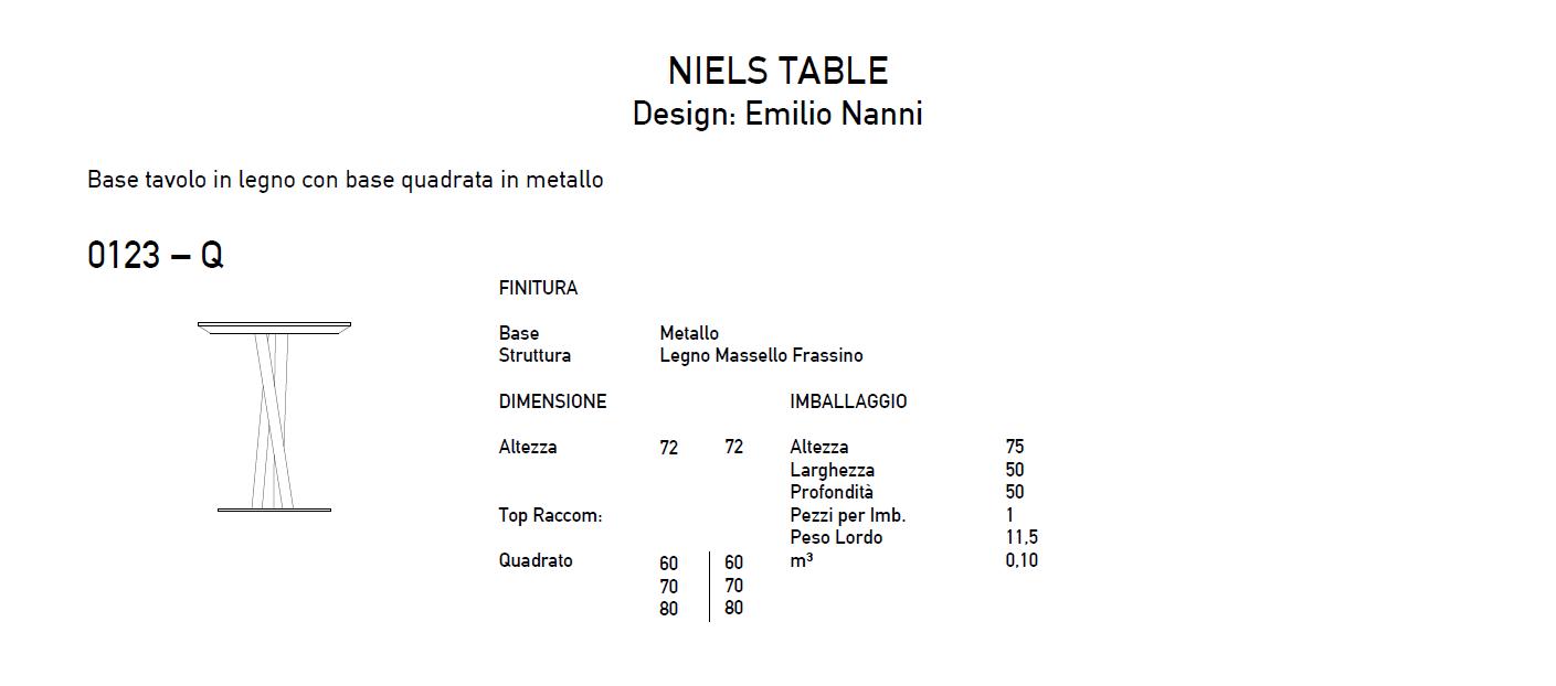 niels-0123-Q