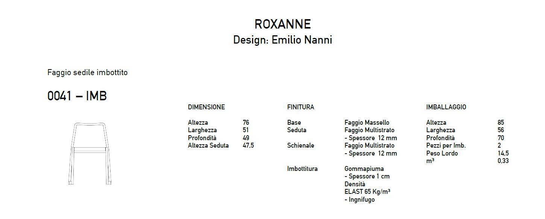 roxanne-imb